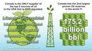 Oil Sands and Greenhouse Gas