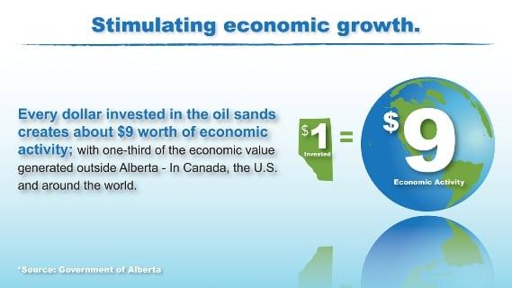stimulating-economic-growth
