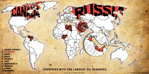 Top 10 Countries by Oil Reserves