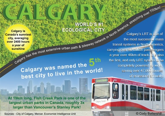 Calgary is a world leading ecological city