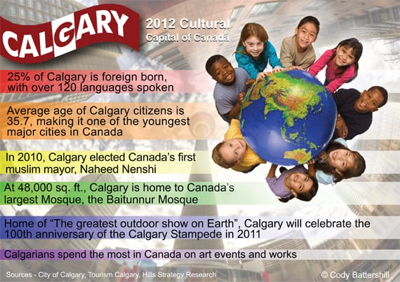 Calgary Is Diverse And Multicultural