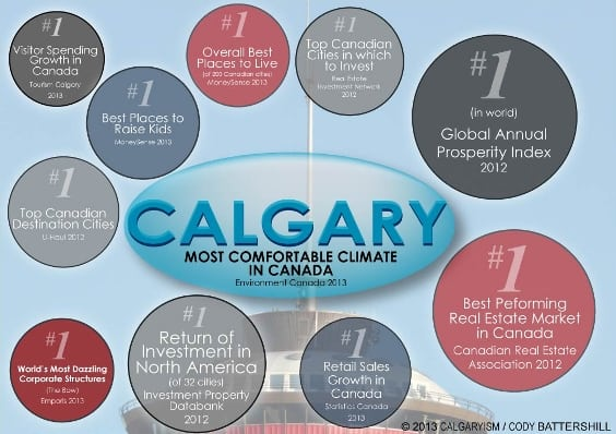 Calgary Awards and Rankings Calgaryism Infographic