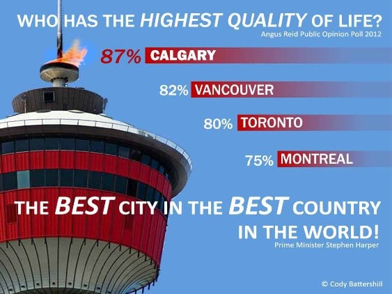 High Quality of Life Calgary Infographic