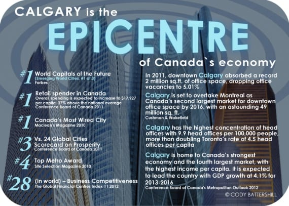 Calgary economics and Canada's economic epicentre