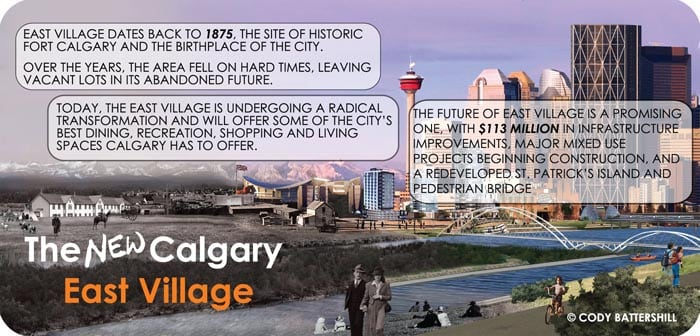East Village Calgary Infographic, the New Calgary East Village