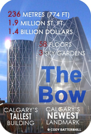Bow Tower Calgary Infographic