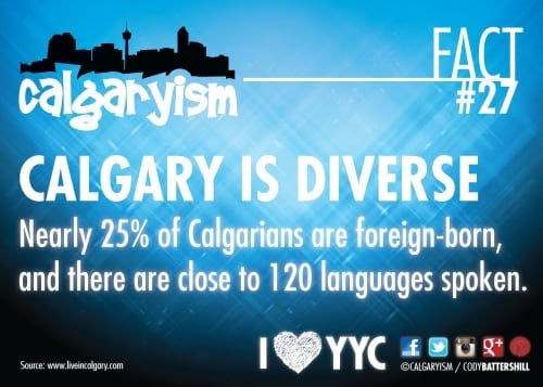 Calgary Diversity - How Diverse is Calgary