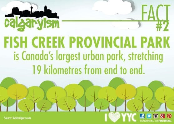Fish Creek Park Calgary Infographic - Canada's Largest Urban Park