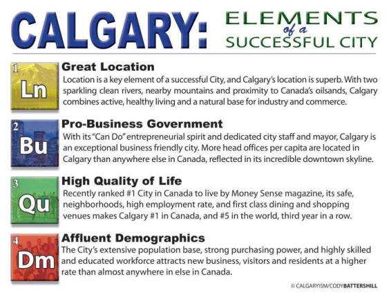 Calgary Successful City Infographic