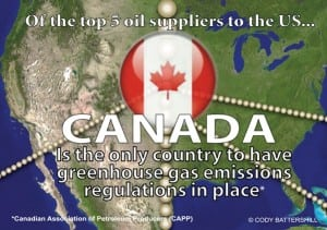 Canada, the United States and GHG Emission Regulations