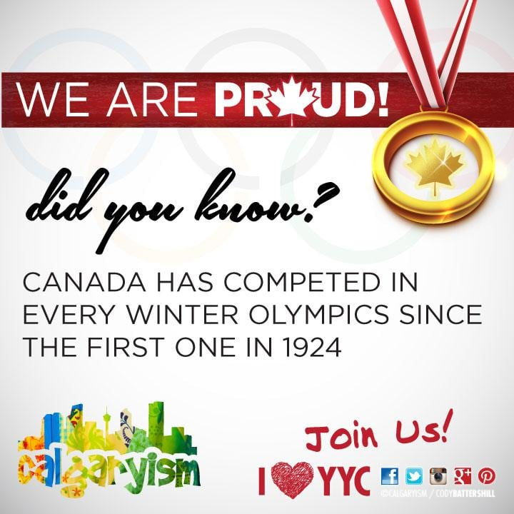 Canada Olympic Infographics
