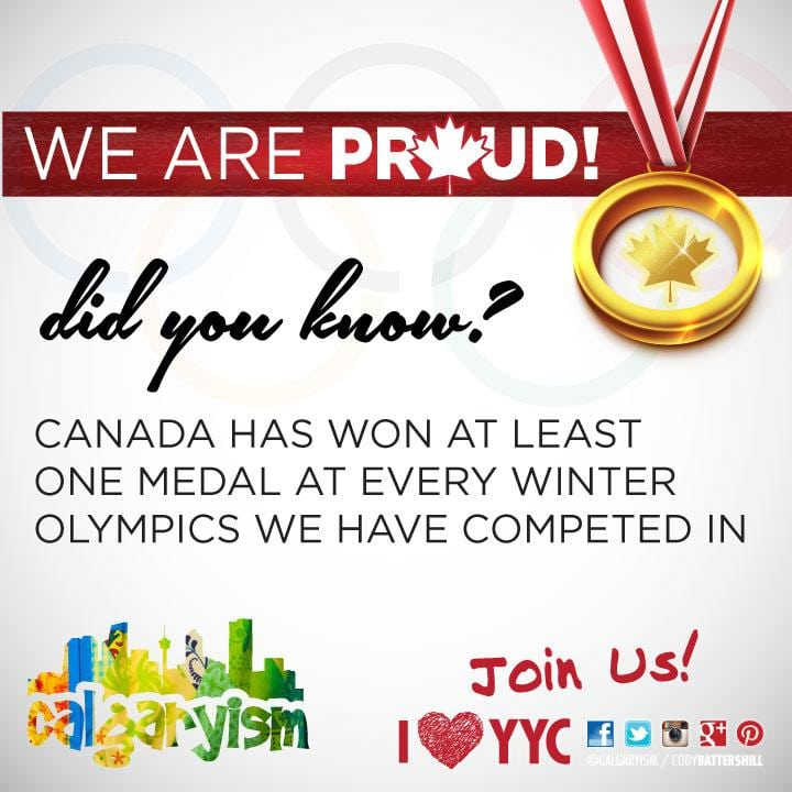 Canada Winter Olympics Infographic Medals