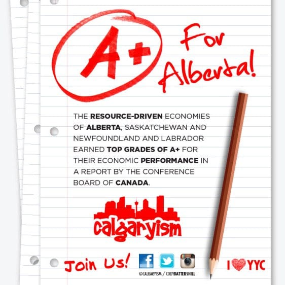 Alberta Economic Report Conference Board of Canada A+ Infographic