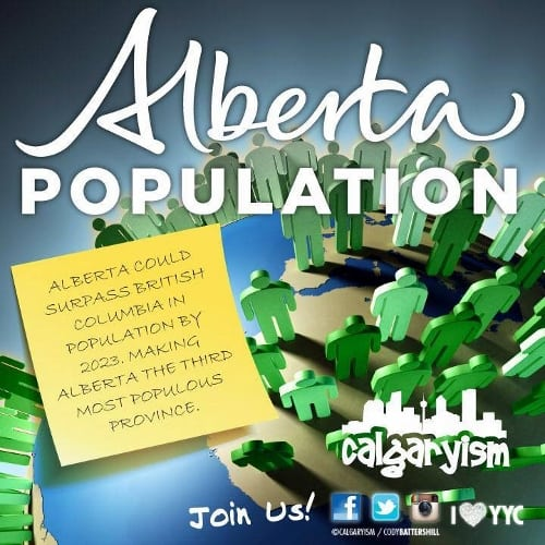 Population Growth Alberta Canada Infographic