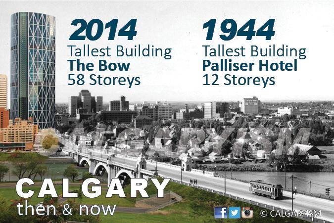 History of Calgary Then and Now 1944 infographic