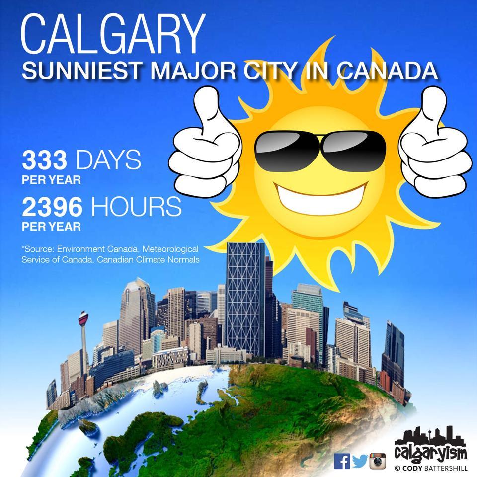 Calgary Sunny City Alberta Canada infographic