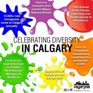 calgary multicultural facts diversity infographic calgaryism