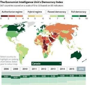 Canada Ranks 6th on EIU's Democracy Index 2016