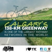 calgary greenway network pathway system 138 kilometres long infographic