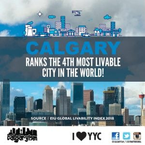 Calgary Ranks 4th Most Livable City on Earth!
